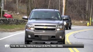 2014 Chevrolet Suburban Test Drive