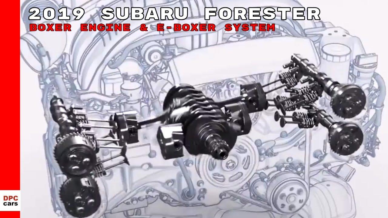 2019 Subaru Forester SUV Boxer Engine & e-Boxer Hybrid System