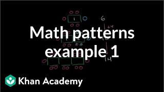 Math patterns example 1 | Applying mathematical reasoning | Pre-Algebra | Khan Academy