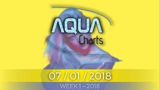 Aqua Charts • Top 100 • 07/01/2018
