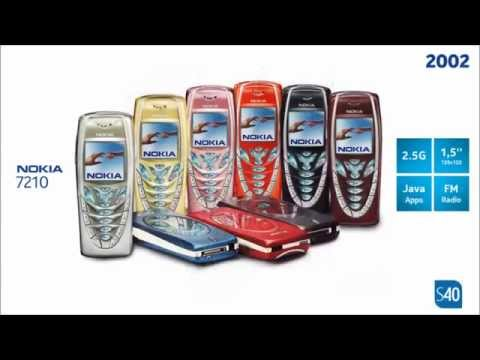 Tribute to Nokia Mobile Phones (including main specs)