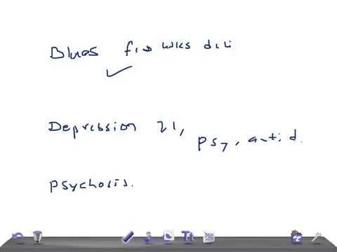 QUICK OBGYN: POSTPARTUM BLUES, DEPRESSION & PSYCHOSIS