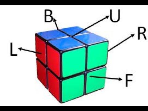 Easiest way to solve 2X2 Rubik's cube  By Vishal Gala