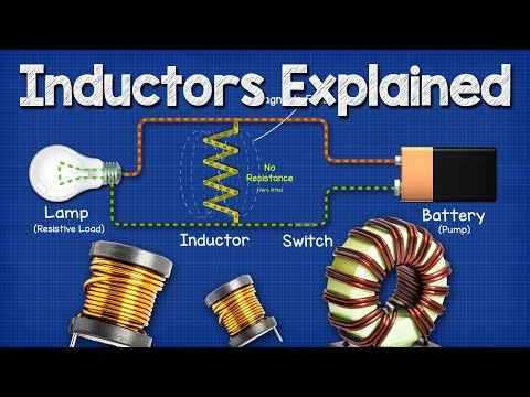 Inductors Explained - The basics how inductors work working principle