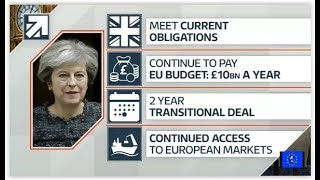 Brexit fallout: Theresa May to offer transition deal and pay divorce bill in Florence