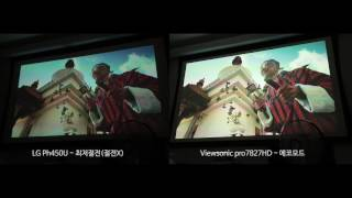 LG PH450U vs Viewsonic pro7827…