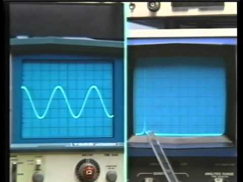 Lecture 14, Demonstration of Amplitude Modulation | MIT RES.6.007 Signals and Systems, Spring 2011