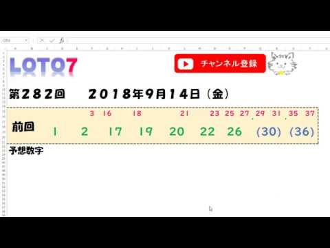 予想数字 第282回 LOTO7 ロト7 2018年9月14日 (金) HiromiTV