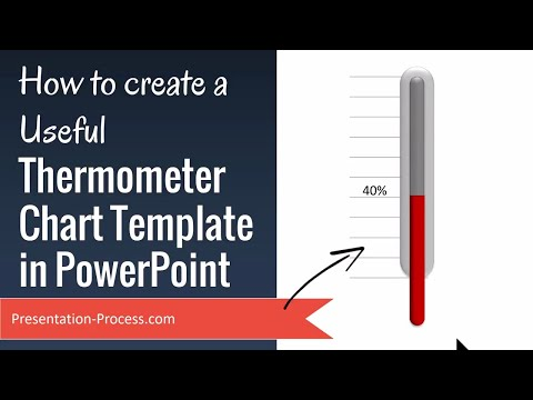 How To Create Useful Thermometer Chart Template In PowerPoint