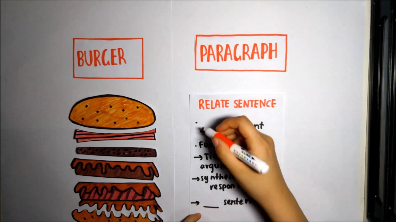 Writing Paragraphs The Sandwich Method Youtube