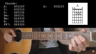 Toy Story 4 – The Ballad Of The Lonesome Cowboy EASY Guitar Tutorial With Chords / Lyrics
