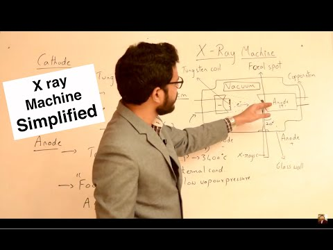 X Ray Machine - Components & Working Mechanism | Topics In Description Below
