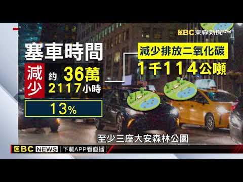 「智慧號誌」紓解交通 北市:內湖塞車盼速推東環線