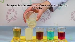 Cambio de color. Reacción química. DIVERTIAULA (Experimentos)