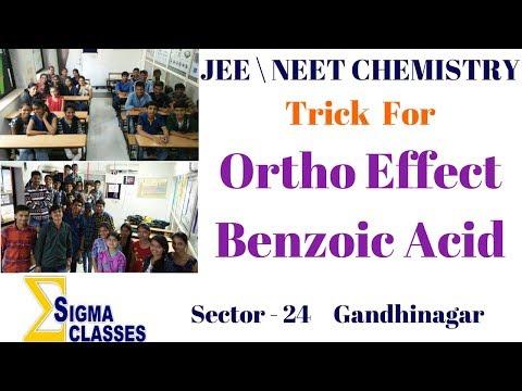 Ortho Effect Of Benzoic Acid | CHEMISTRY | IIT | JEE | NEET | By Chintan Sir