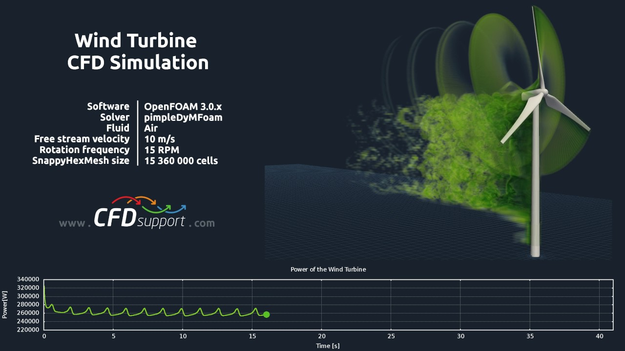 Wind Turbine OpenFOAM Simulation - Power - by CFD Support
