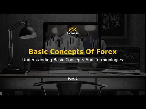 exness-urdu-forex-training-webinar-–-basic-concepts-of-forex-–-part-02