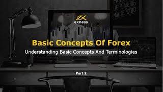 Exness Urdu Forex Training Webinar – Basic Concepts Of Forex – Part 02