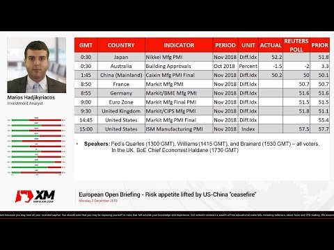 """Forex News: 03/12/2018 - Risk appetite lifted by US-China """"ceasefire"""""""
