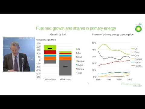 BP Statistical Review of World Energy 2017, Spencer Dale, Gr