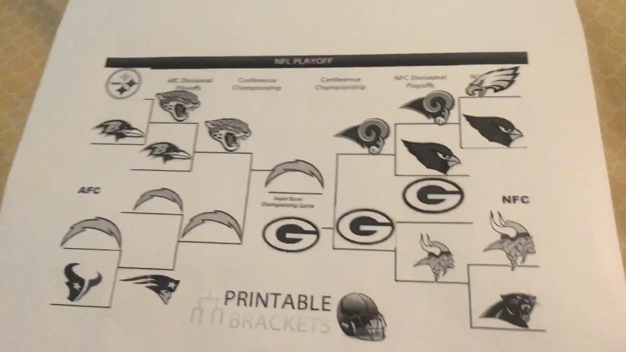 playoff picture nfl 2019