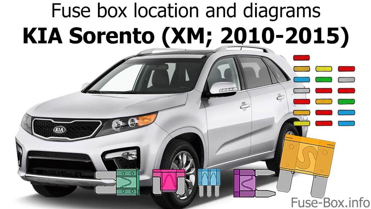 fuse box location and diagrams kia sorento xm 2010 2015  [ 1280 x 720 Pixel ]