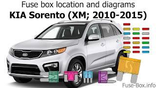 Fuse Box Location And Diagrams Kia Sorento Xm 2010 2015 Youtube