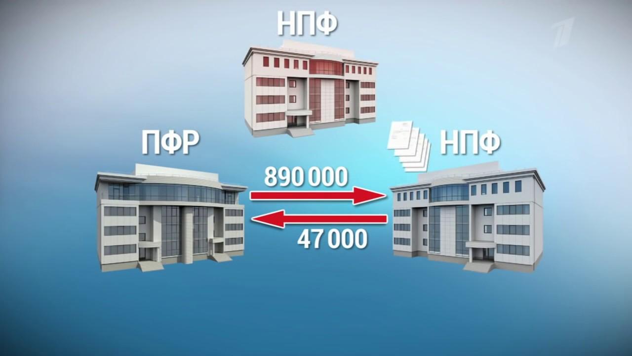 Размер минимальной пенсии россия 2016