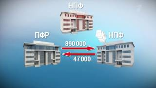 видео Как перевести накопительную часть пенсии в Сбербанк?