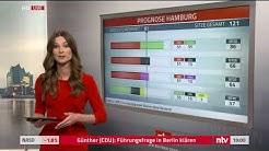 Live: Hamburg wählt! Zahlen, Fakten, Hintergründe zu den Wahlen 2020
