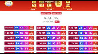 Goa Star Results 22 Jan 2020 Day Results 2 pm