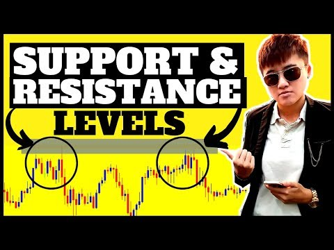5 Strategies To Find Support & Resistance Levels