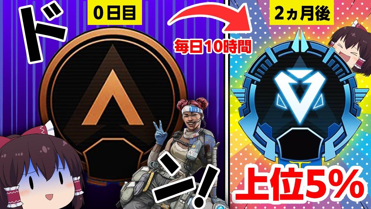 【APEX】FPS初心者が毎日10時間本気でプレイした結果・・・?【ゆっくり実況】
