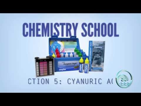 RiverbendPoolSupply.com - Chemistry School - Cyanuric Acid - North Texas Pool Supply
