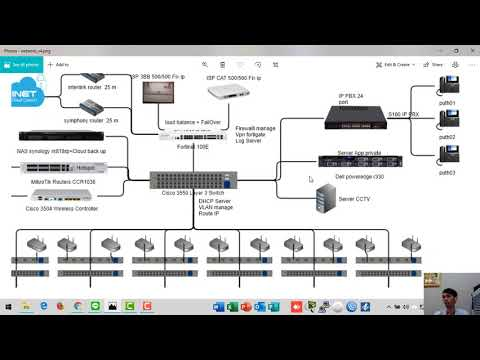 EP11 ฝึกออกแบบ NETWORK ขนาดกลาง