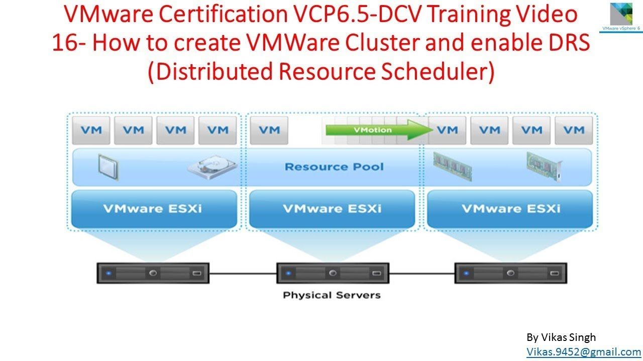 Vmware certification vcp 65 16 how to create vmware cluster and vmware certification vcp 65 16 how to create vmware cluster and enable drs in vmware vsphere 65 xflitez Images