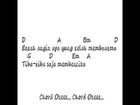Chord Dan Lirik Lagu De Meises - Biar Saja