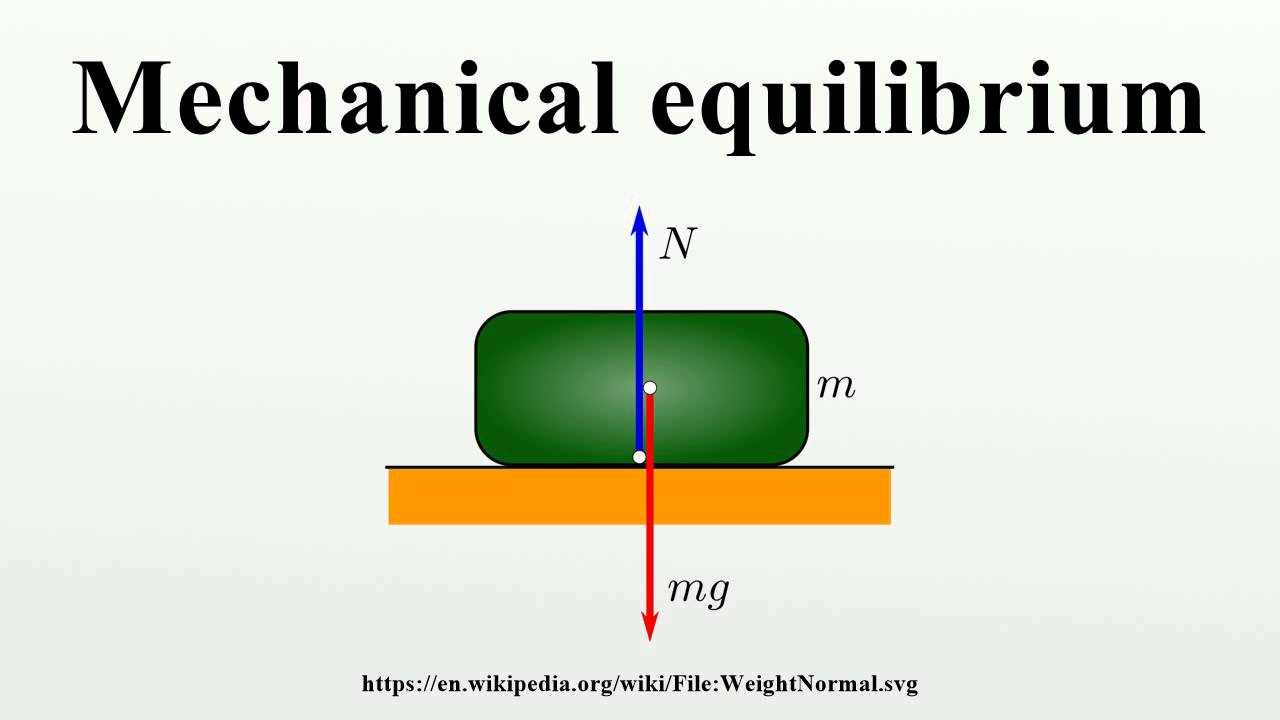 Mechanical Equilibrium Youtube Lamis Theorem And Free Body Diagram Solved Examples Transtutors