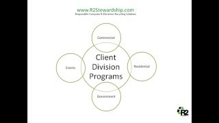 R2Stewardship- Denver Electronic Recycling Solutions