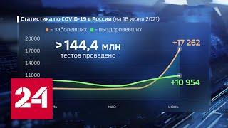 9 056 из 17 262: в Москве – максимум заболевших за всю пандемию - Россия 24