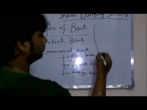 Banking awareness | Indian banking system