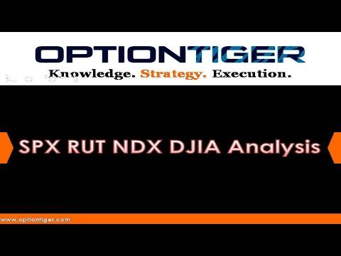 Options and Trading : SPX RUT NDX DJIA Analysis