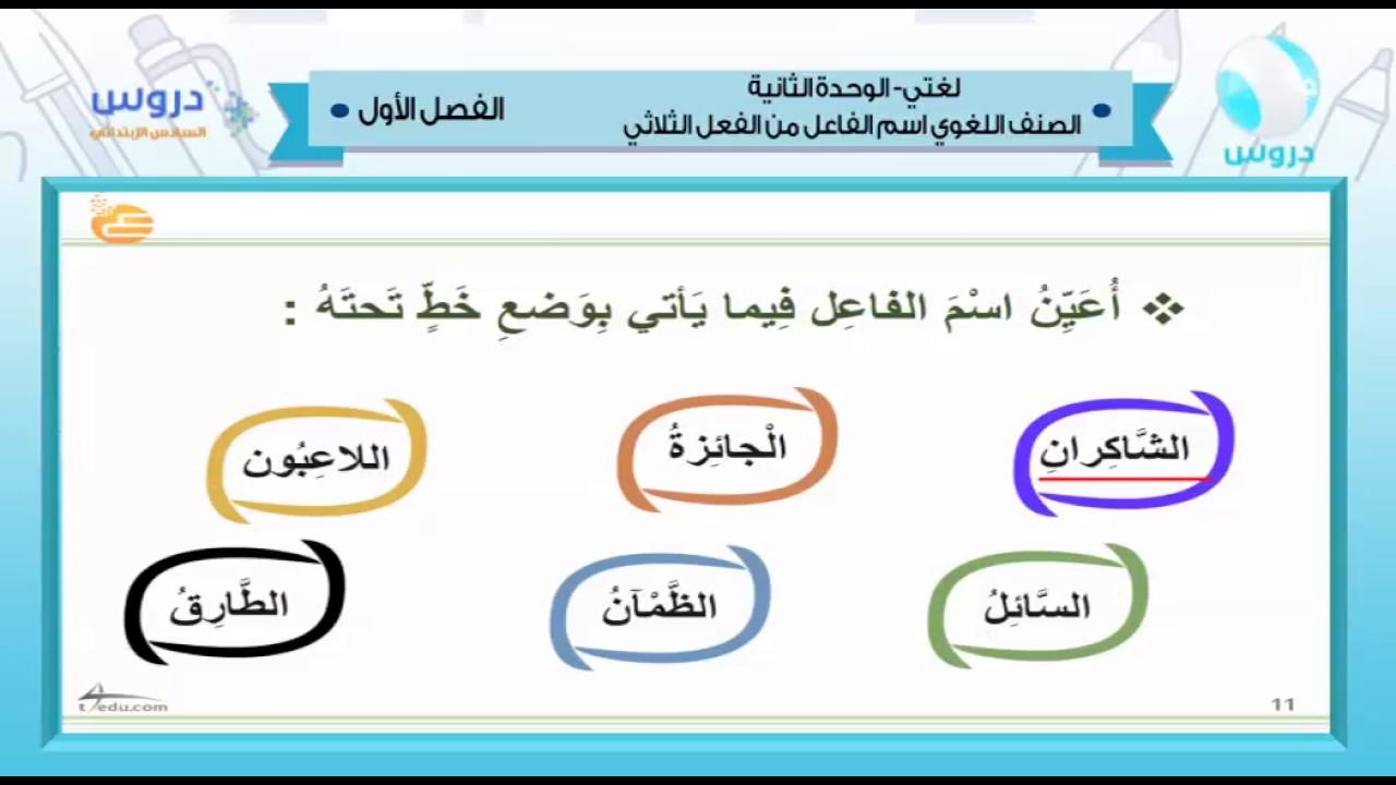 السادس الابتدائي الفصل الدراسي الأول 1438 لغتي الصنف اللغوي اسم الفاعل مع الفعل الثلاثي Youtube
