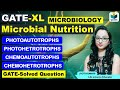 MICROBIAL NUTRITION   CSIR NET  GATE   BARC   ICAR  ICMR  M.Sc