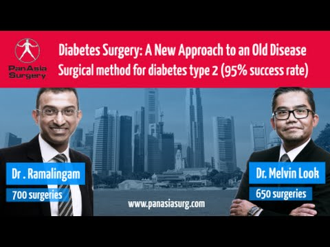 Reversed  Diabetes type 2. Metabolic Surgery for Diabetes