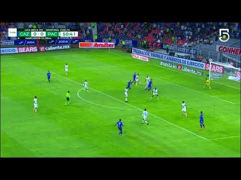Gol de S. Giménez   Cruz Azul 1 - 0 Pachuca   LIGA BBVA MX - Guard1anes 2021