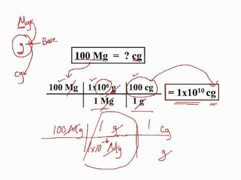 Honors Chem 4.2 Metric Conversions and Dimensional Analysis - YouTube