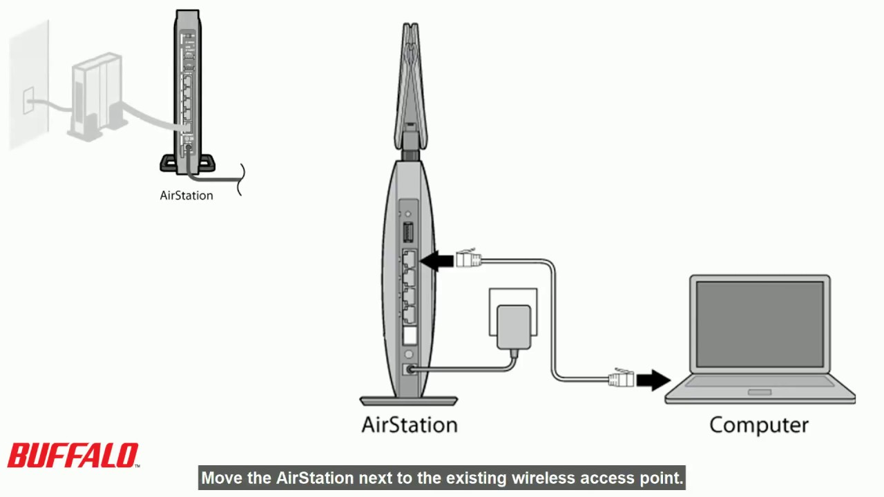 wireles network attached storage diagram [ 1280 x 720 Pixel ]