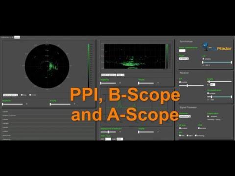 SkyRadar Webinar: Plan-Position Indicator PPI, B-Scope, A-Scope - An introduction