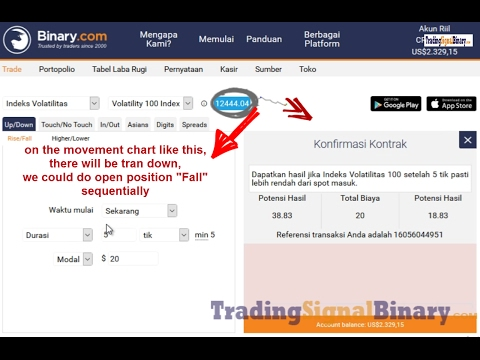 Forex and Binary Option Signals